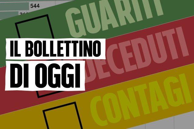 Coronavirus, Protezione Civile : 5883 contagiati in Italia, di cui 589 guariti e 233 morti