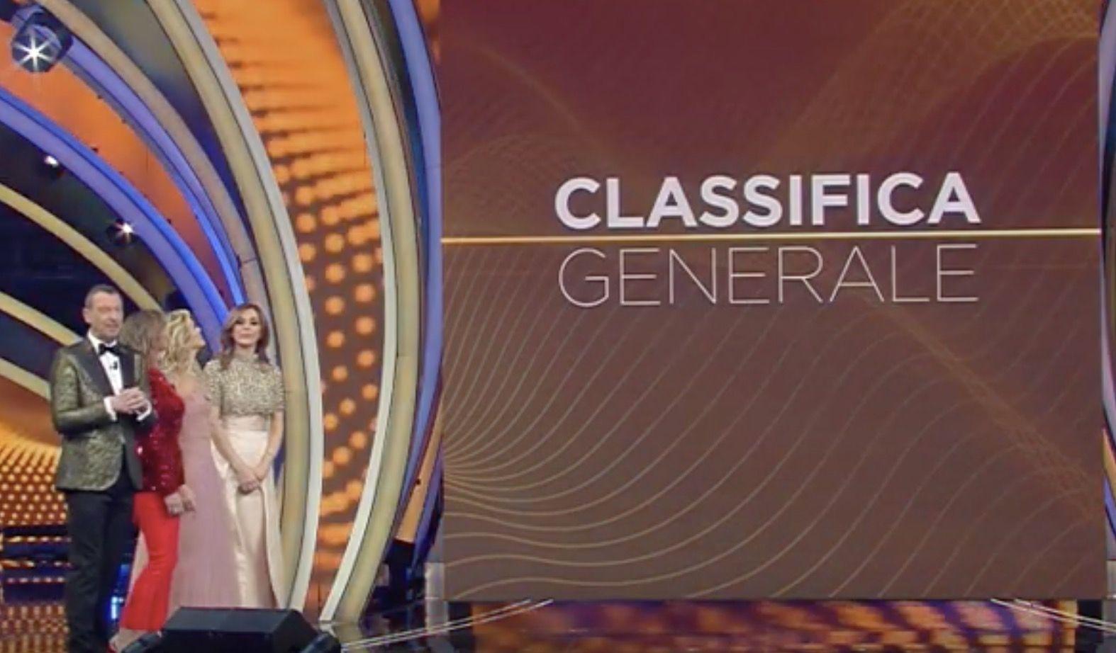 Francesco Gabbani in testa a Sanremo 2020: la classifica completa dei 24 big